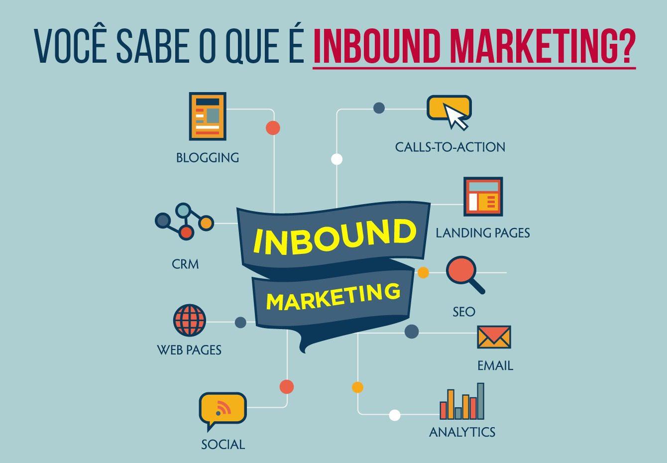 Inbound Marketing: Tudo que você precisa saber sobre essa ótima estratégia. BG Comunicação e Marketing