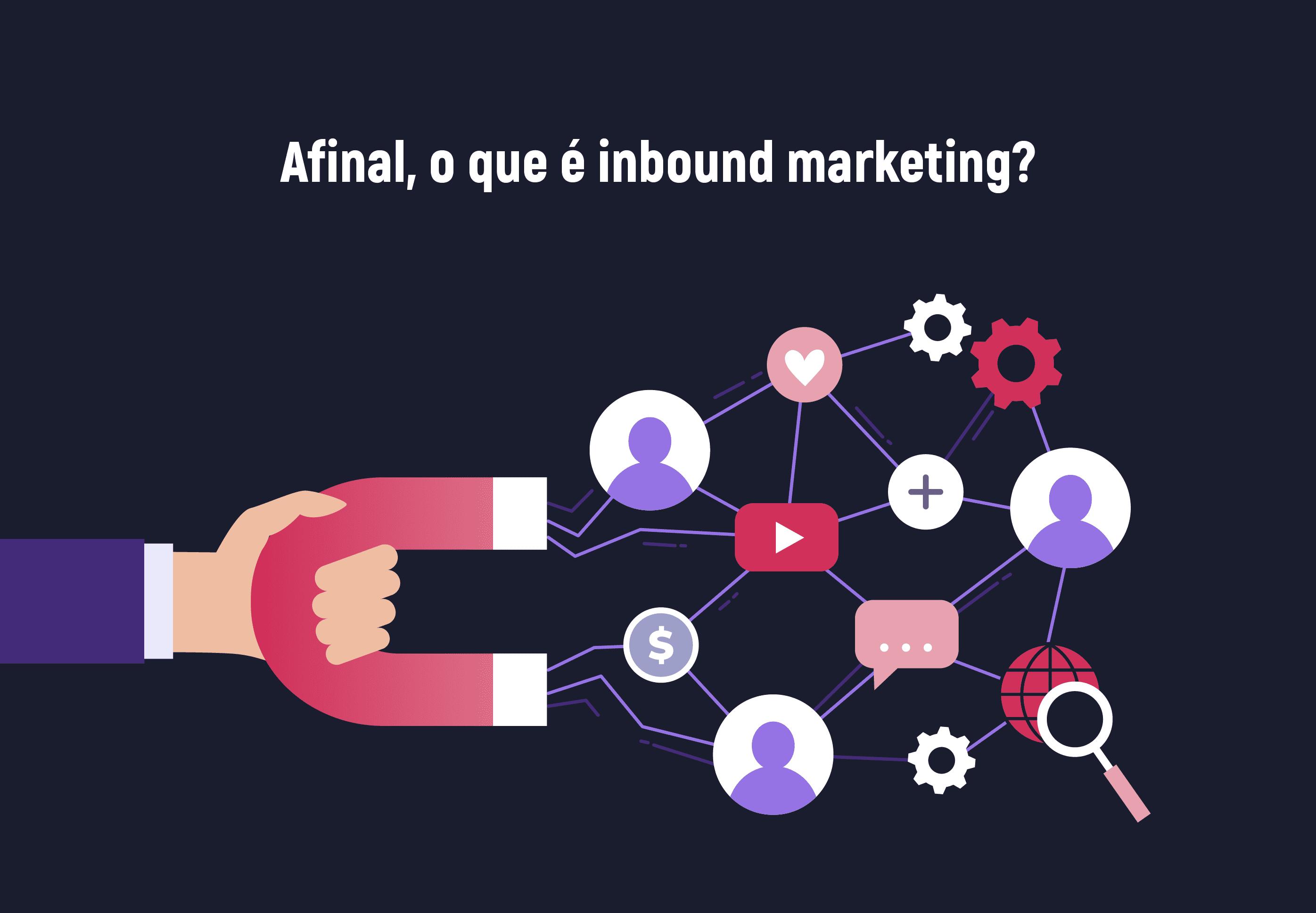 Afinal, o que é inbound marketing?